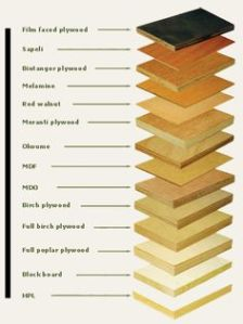 Manmade boards: plywood, particle board and MDF